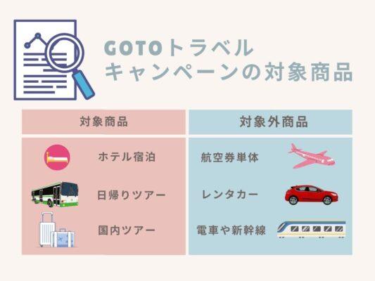GoToトラベルキャンペーンとは?対象商品や地域共通クーポン券のお得な使い方や裏技も紹介